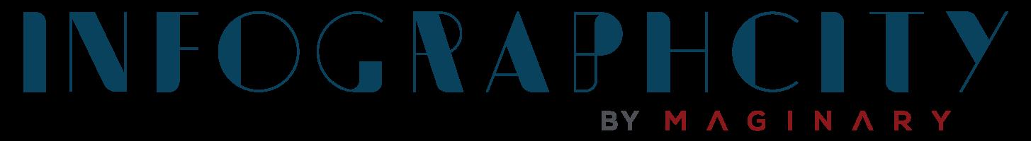 Infographcity Logo